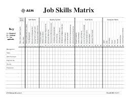 Skill Set Template Skills Matrix Template Excel Training Employee Skill Format