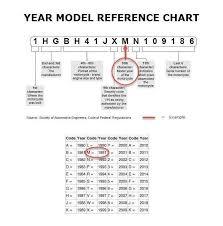 Ktm Vin Chart Details About Ktm 250 Exc F 2004 2006 Pro X Clutch Kit Fibres Steels Springs