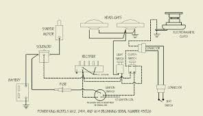 awesome allis chalmers 200 wiring diagram picture collection Simplicity Legacy Wiring-Diagram dorable allis chalmers wiring schematic pictures electrical