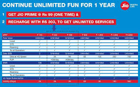 Acmaco Reliance Net Pack Activation Code