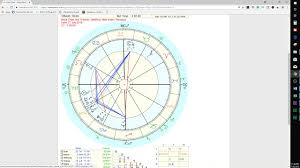 Know My Birth Chart How To Find The Degree In Your Birth Chart