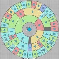 Diep Io Chart Diep Io Upgrade Chart Todas As Evolues No Diep Io