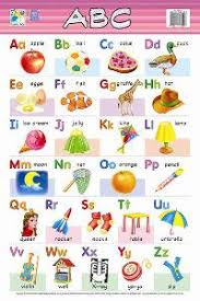 Educational Charts Manufacturers In India Educational Charts Manufacturer Exporters From India Id