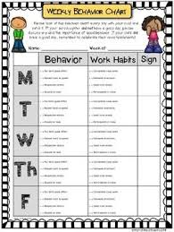 Weekly Behavior Chart Editable Free Classroom Behavior