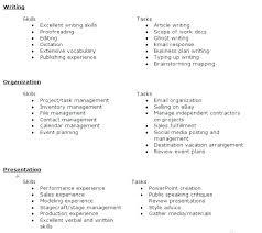 Skills To List On Resume Impressive Good Skills To List On Resume For Customer Service Listed Of Nursing