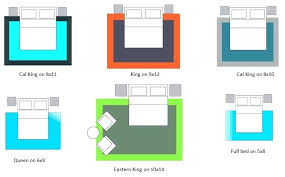 recommended rug sizes for bedrooms size under king bed 8x10 recommendations