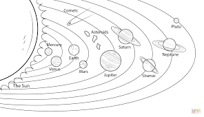 Small Picture Solar System Model coloring page Free Printable Coloring Pages