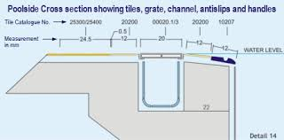 Modern Olympic Swimming Pool Diagram Poolside Cross Section L And Decorating Ideas