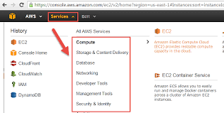 Amazon Elastic Compute Cloud How To Create Ec2 Instance In Aws Step By Step Tutorial