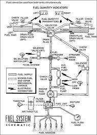 cessna 172n parts manual 100 images 172 175 1956 62 Cessna 310 at Cessna 172r Wiring Diagram Manual