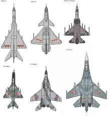Fighter Aircraft Comparison Chart Is It Possible To Make Fighter Jets Smaller Quora