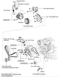 Toyota Land Cruiser Questions - timing belt - CarGurus
