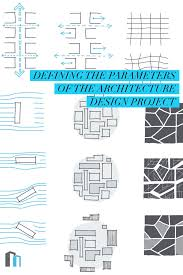 Necessary Design Defining The Parameters Of The Architecture Design Project
