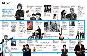 Talkin Bob Dylans 70th Birthday Time Timeline Design