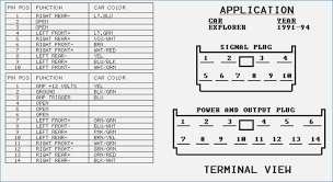 2001 ford escape stereo wiring diagram readingrat xyz 2001 ford taurus window wiring diagram at 2001 Ford Taurus Wiring Diagram