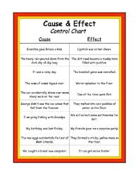 Cause Effect Cards Worksheets Teaching Resources Tpt