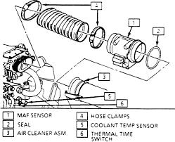 1987 corvette engine diagram maf sensor 1987 automotive wiring 0900c1528008fc72 corvette engine diagram maf sensor 0900c1528008fc72