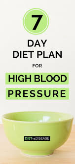 Diet Chart For High Blood Pressure Patient 7 Day Diet Plan For High Blood Pressure Dietitian Made 7