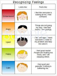 Unfolded Spectrum Of Emotions Chart Stitch Anger Chart