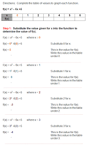 graphing a quadratic equation with a table of values