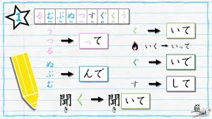 japanese verb te form chart learn japanese verb conjugation te form