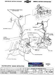 chevy starter wiring diagram wiring diagram starter wiring diagram chevy 454 engineering chevy starter wiring diagram with duraspark distributor chevy
