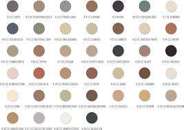 Laticrete Color Chart Laticrete Grout Color Chart Home Design 2017