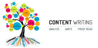 Content Writing   Content Writing Company in Delhi   Content Writing  Services in Delhi   Content