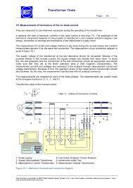 current transformer wiring diagram luxury miniature core balance current transformer wiring diagram current transformer wiring diagram unique best transformer test procedures en of current transformer wiring diagram luxury