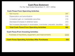 cash statements introduction to financial statements cash flow statement the