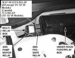honda accord (1997 2002) fuse box diagram auto genius 1997 honda accord inside fuse box honda accord fuse box diagram engine compartment