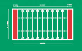 Football Field Dimensions And Goal Post Sizes A Quick Guide
