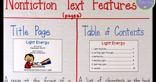 Nonfiction Text Features Anchor Chart Including A Freebie