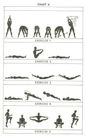 while it s true that the men s fitness plan predates the women s by a couple of years i still find the differences striking was one gender thought to be