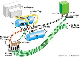 best images about mr wiring models circuit rr train track wiring model railroad wiring