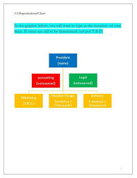 Bakery Business Plan Template With Example And Sample