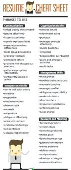 smallest font for resume resume cheat sheet type all the key action words  in white and