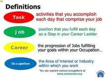 career goals essay life insurance essay paypal thesis career goals essay