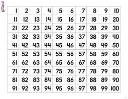 Braille Numbers Chart 1 100 Numbers 1 100 Wipe Off Chart Trend Enterprises 041150
