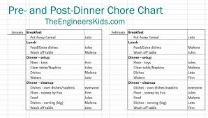 Breakfast Lunch And Dinner Chart Pre And Post Dinner Chore Chart The Engineers Kids