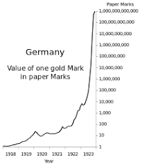 world war i reparations  a chart a black line depicting the rapid increase of hyperinflation