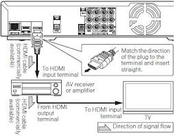 pioneer deh 3400 wiring diagram wiring free wiring diagrams Pioneer Deh X26ui Wiring Harness wiring diagram pioneer deh 240f facbooik com pioneer deh 3400 wiring diagram at mockmaker pioneer deh-x26ui wiring diagram
