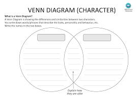 Venn Diagram Image Download Venn Diagram Template With Lining Templates At