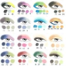 Eyeshadow Color Combination Chart Pin On Maybe One Day