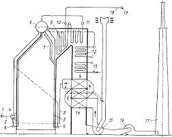 Реферат Схема автоматического регулирования котельной установки  Понятие о котельной установке