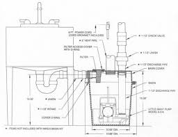 drain system installation troubleshooting