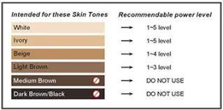 Skin Tone Color Chart Photoshop Photoshop Tiffanys