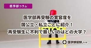 奈良 県立 医科 大学 再 受験