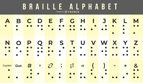 Braille Numbers Chart 1 100 Braille Alphabet Chart Vector Download