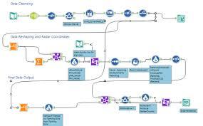 Radar Chart Tableau Radar Charts In Tableau Part 2 The Information Lab